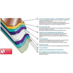 Кровля Премиум Класса Металлочерепица Супермонтеррей Colorcoat Prisma® 0,5мм
